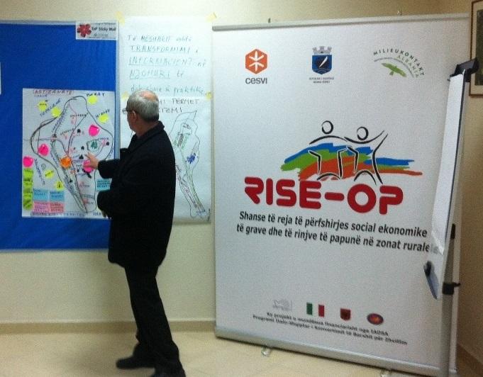Rural Inclusive Social & Economic Opportunities (RISE-OP)