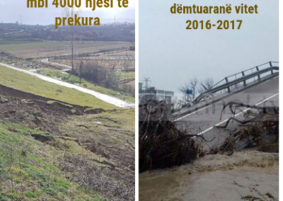 Damage caused by natural disasters in Albania